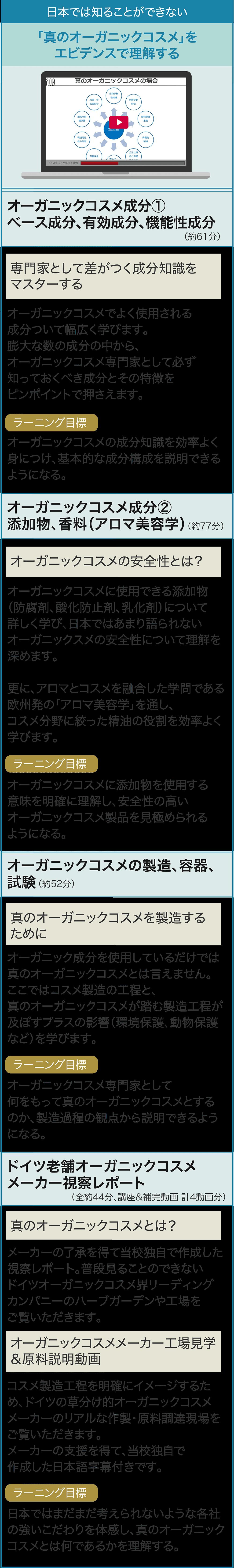 日本では知ることができない「真のオーガニックコスメ」をエビデンスで理解する