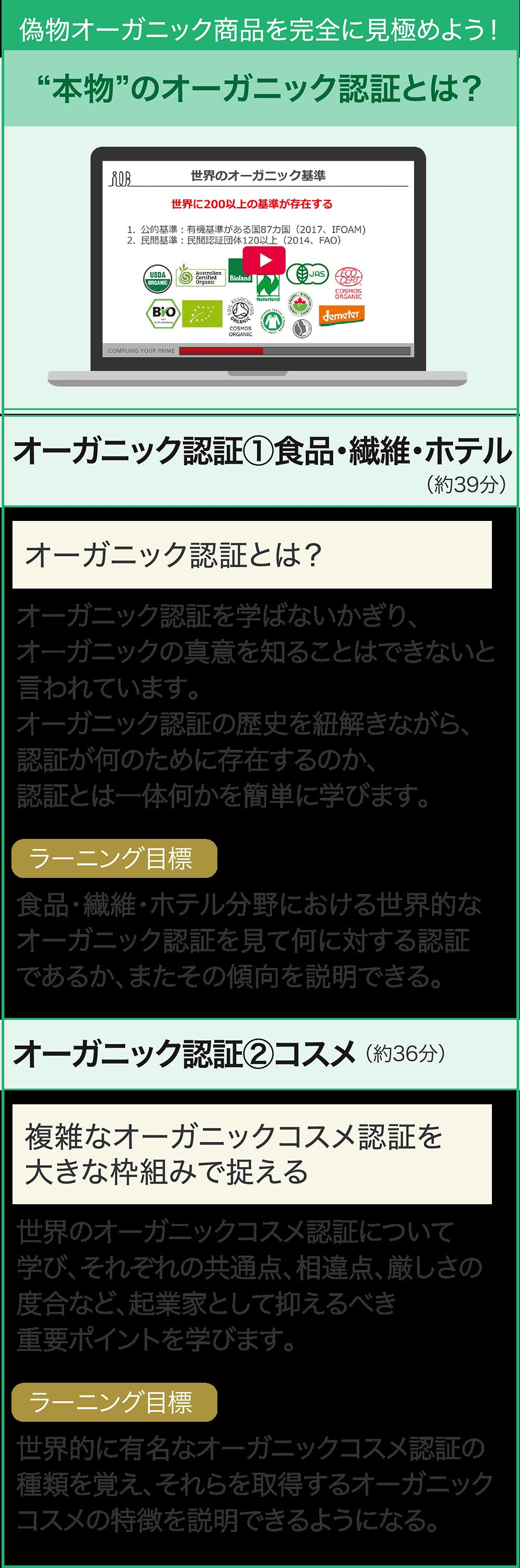 """""""本物""""のオーガニック認証とは?"""